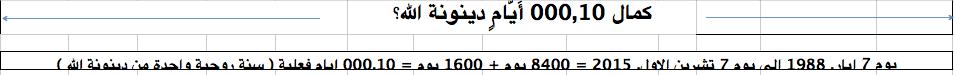 ar-10000 days